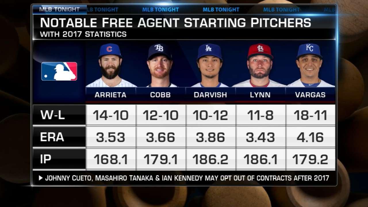 MLB Tonight: Free-agent pitchers