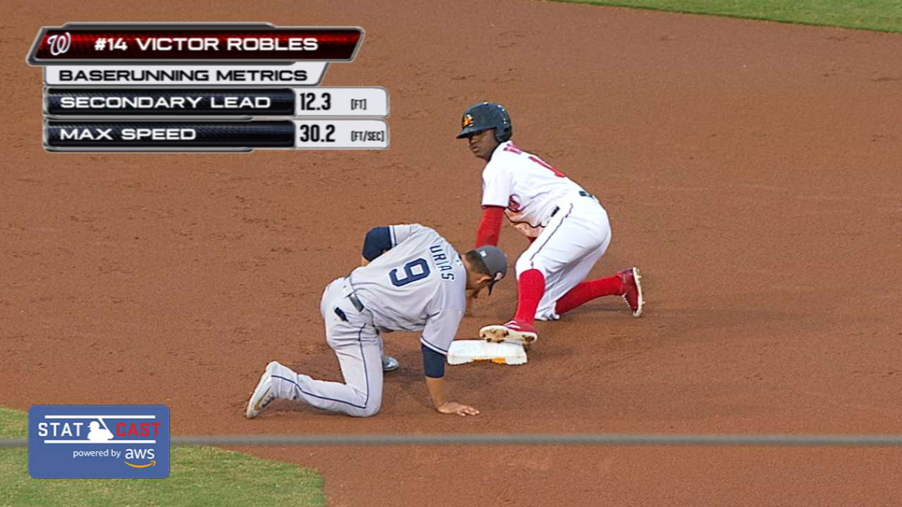 Statcast: Robles steals second