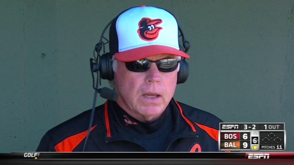 Showalter discusses roster