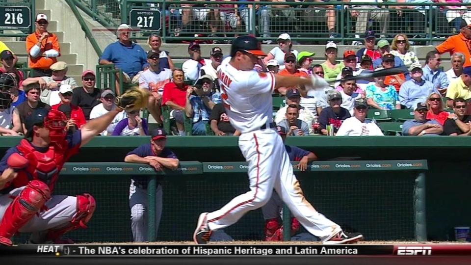 Hardy's three-run home run