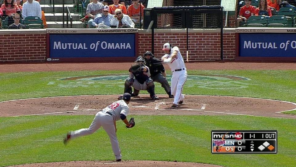 Hardy's two-run homer