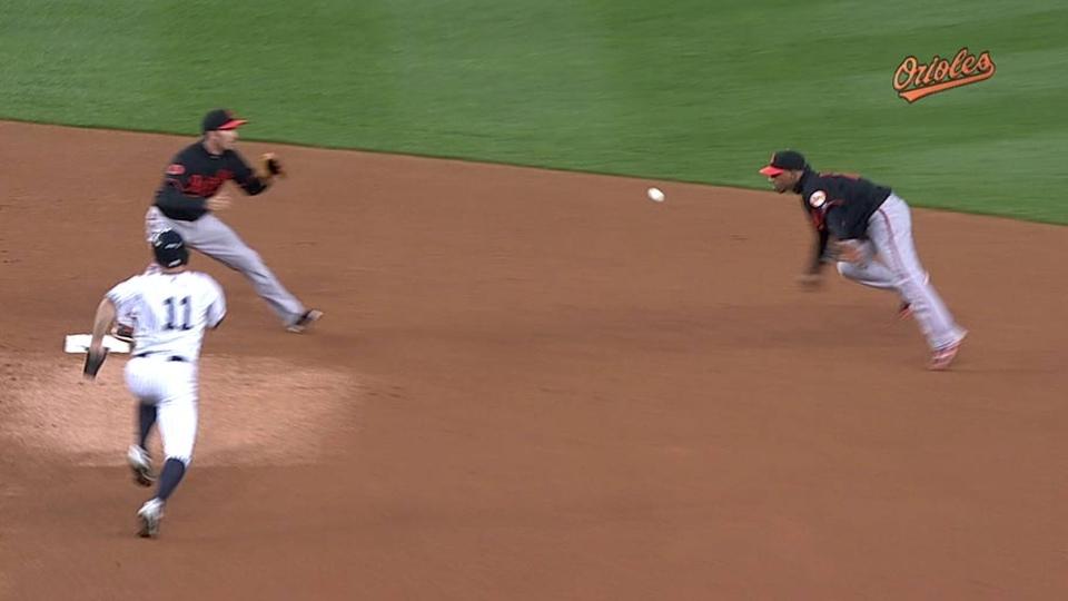 Gonzalez induces a double play