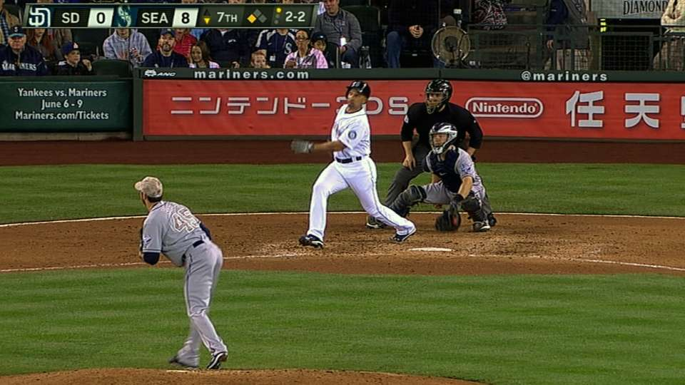 Ibanez's RBI double
