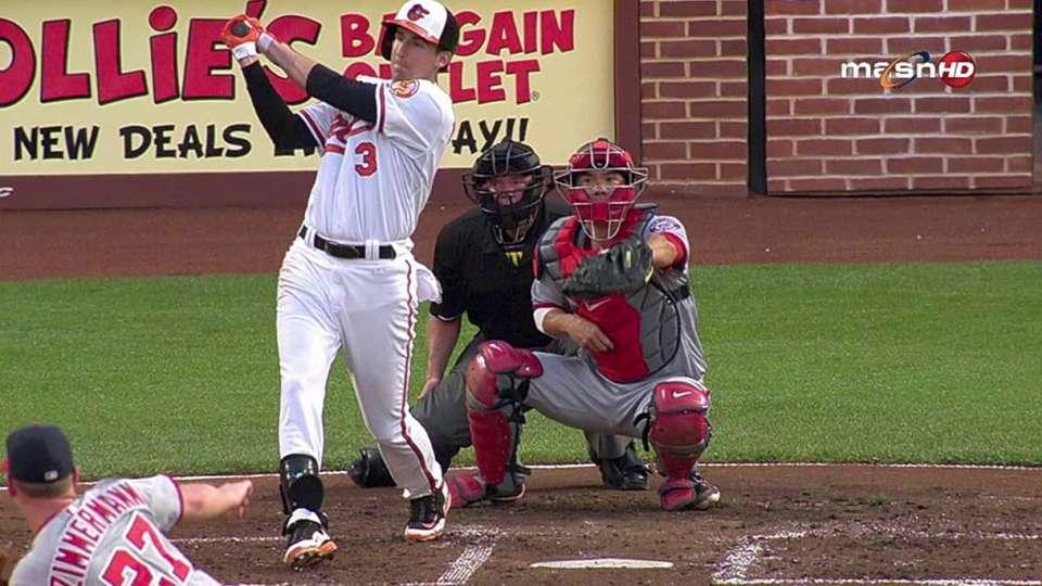 Flaherty's RBI double