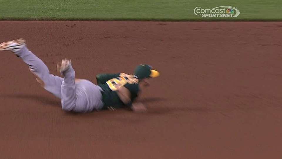 Donaldson's diving grab