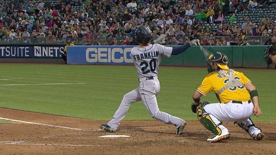 Franklin's two-run homer