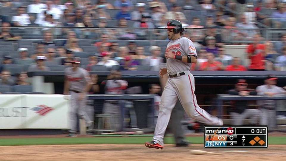 Wieters' RBI single