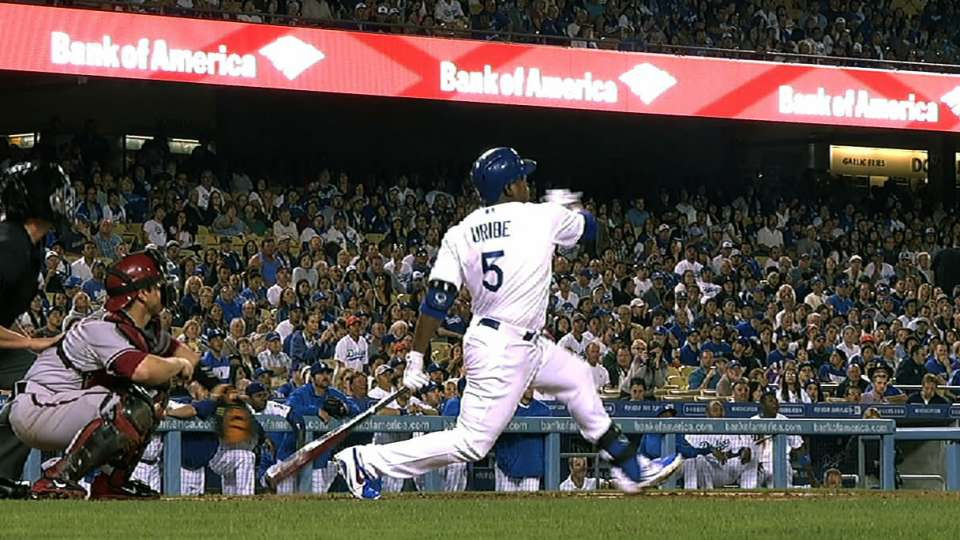 Uribe's huge day at plate