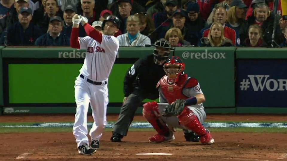 MLB Tonight on Red Sox's future