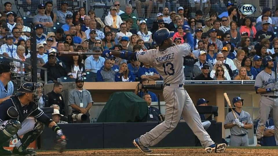 2014 Spring Training: Dodgers