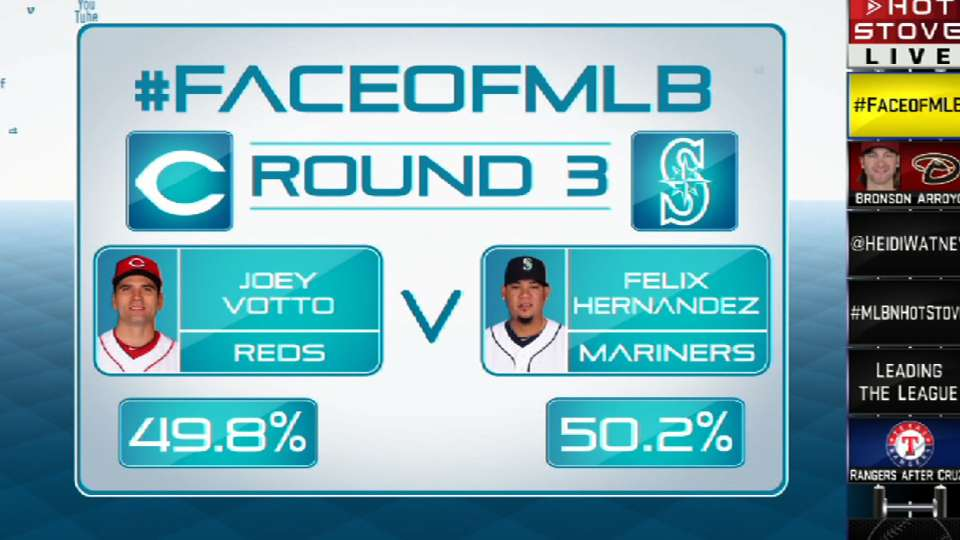 Face of MLB: Felix vs. Votto