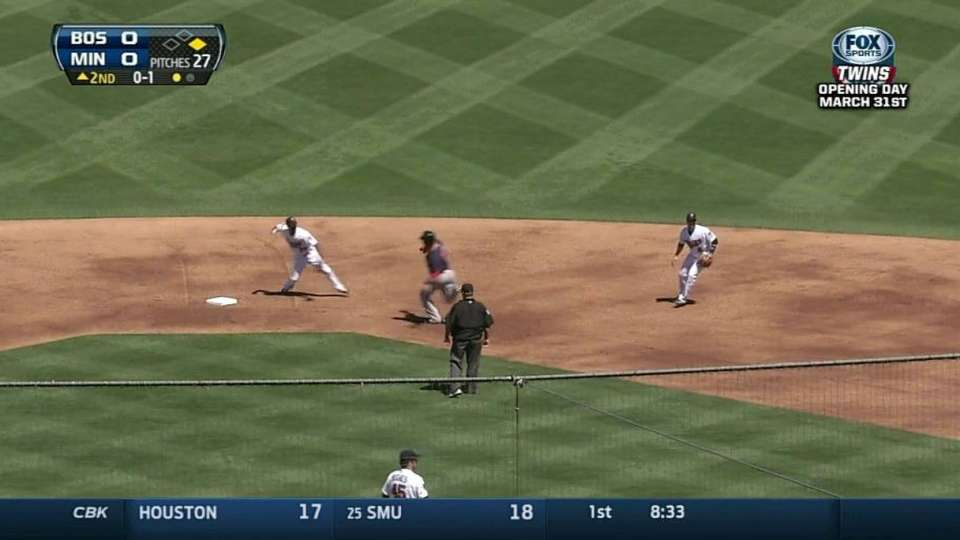 Hughes induces double play