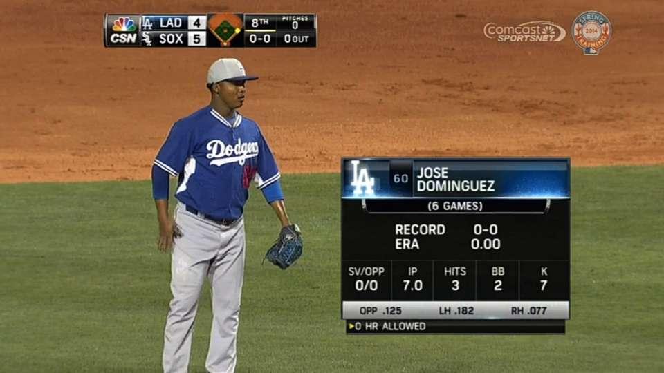 Dominguez's dominant relief