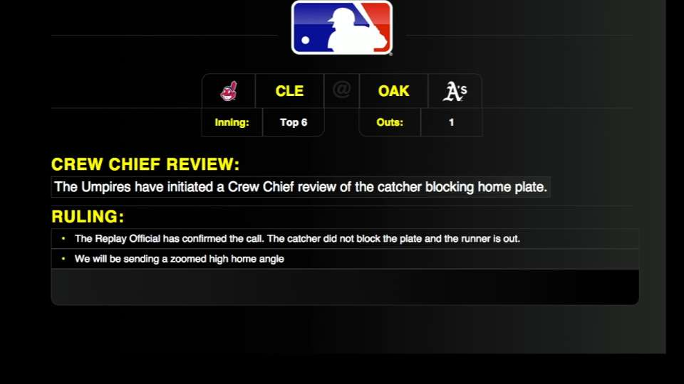 Umpires review blocked plate