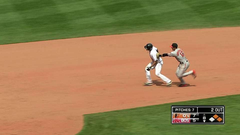 Orioles' double play