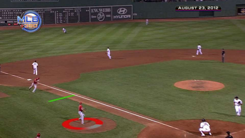 The Final Strike on MLB Tonight