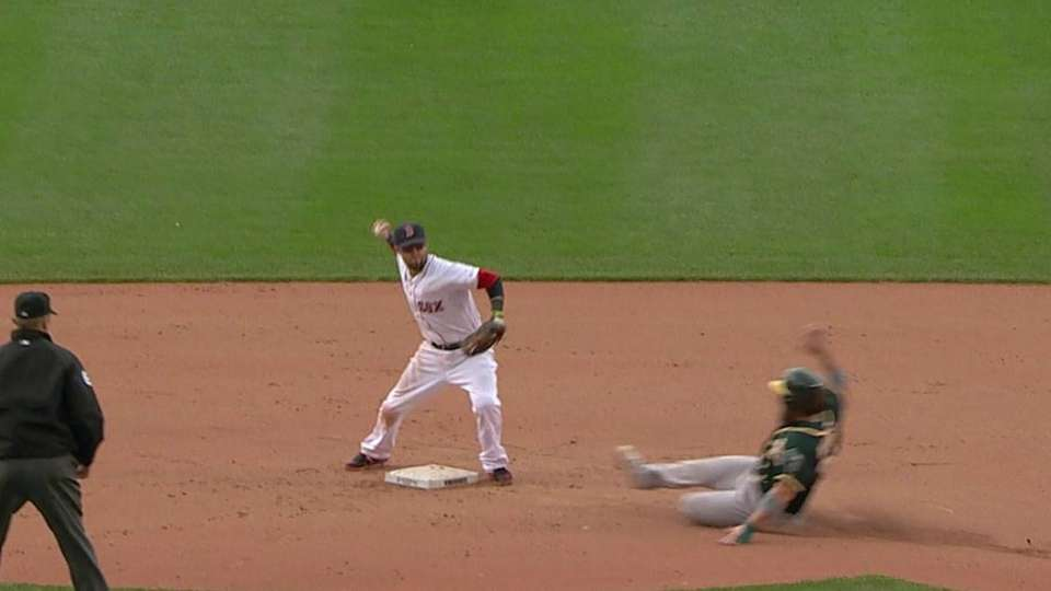Bogaerts turns a big double play