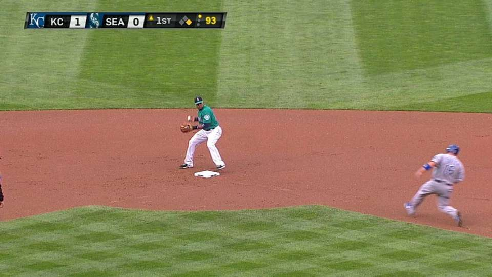 Miller starts double play