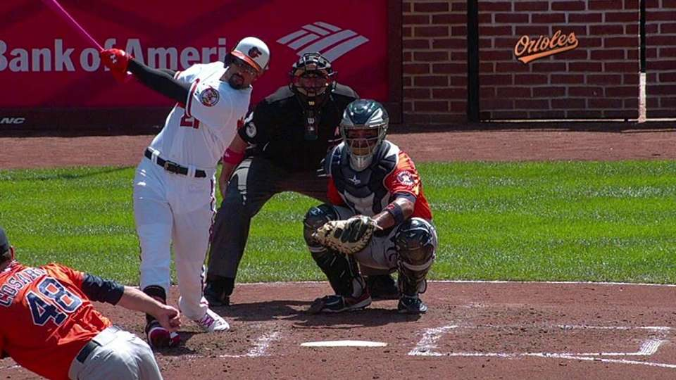 Markakis extends hitting streak