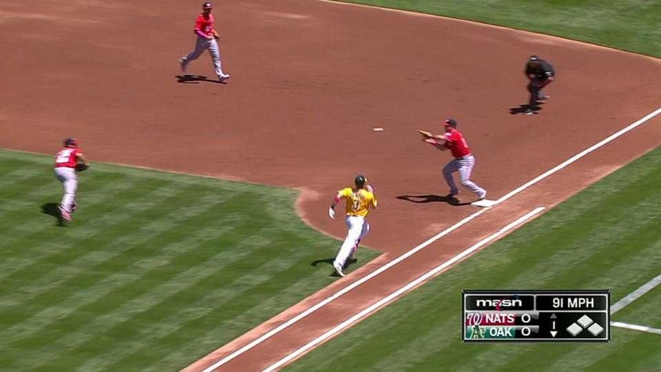 Gonzalez's barehanded play