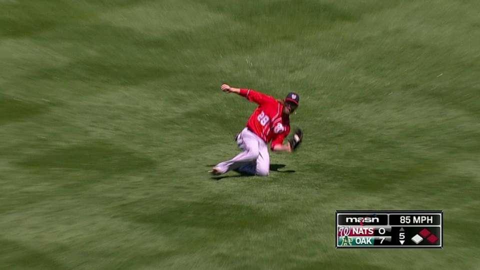Werth's sliding catch