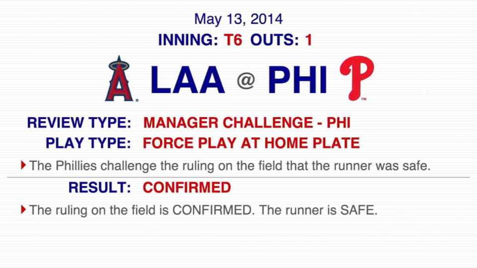 Call at the plate is confirmed