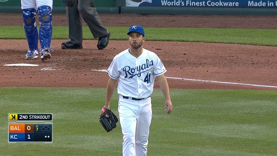 Duffy's outstanding outing