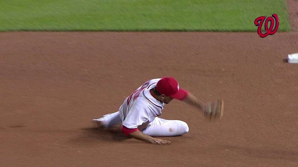 Rendon robs Phillips