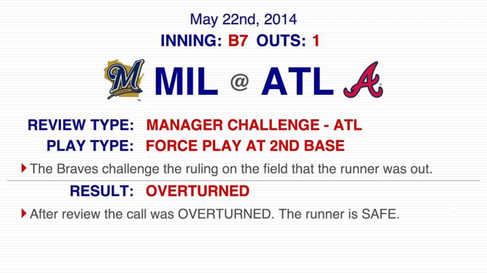 Out call is overturned