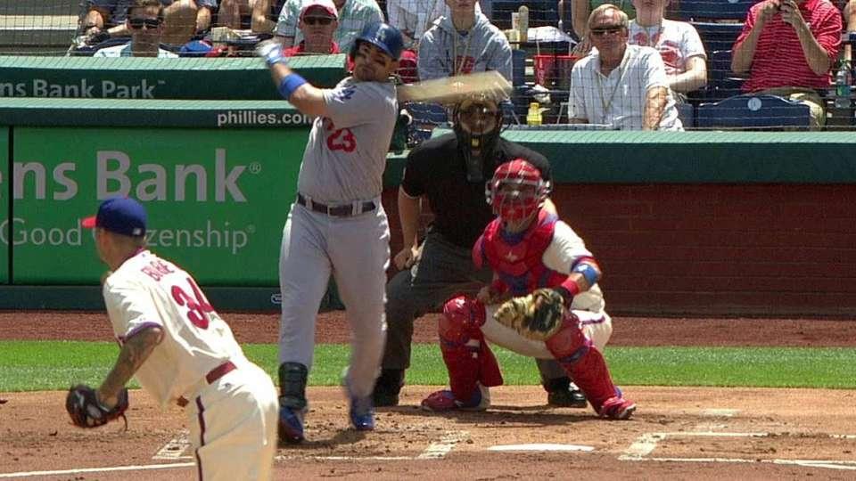 Gonzalez's RBI double