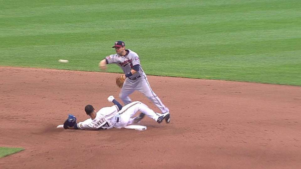 Twins turn 5-4-3 double play