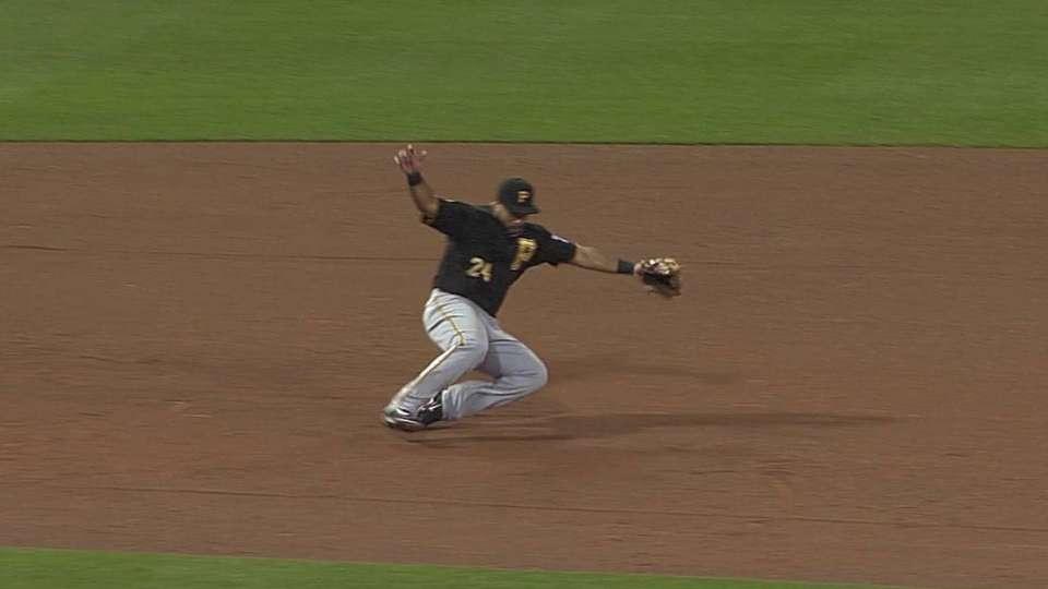 Alvarez's sliding grab