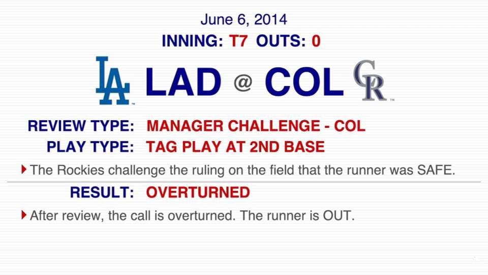 Safe call overturned