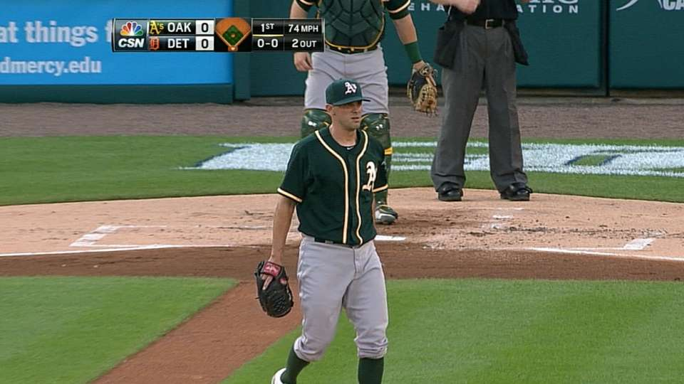 Mills' solid outing