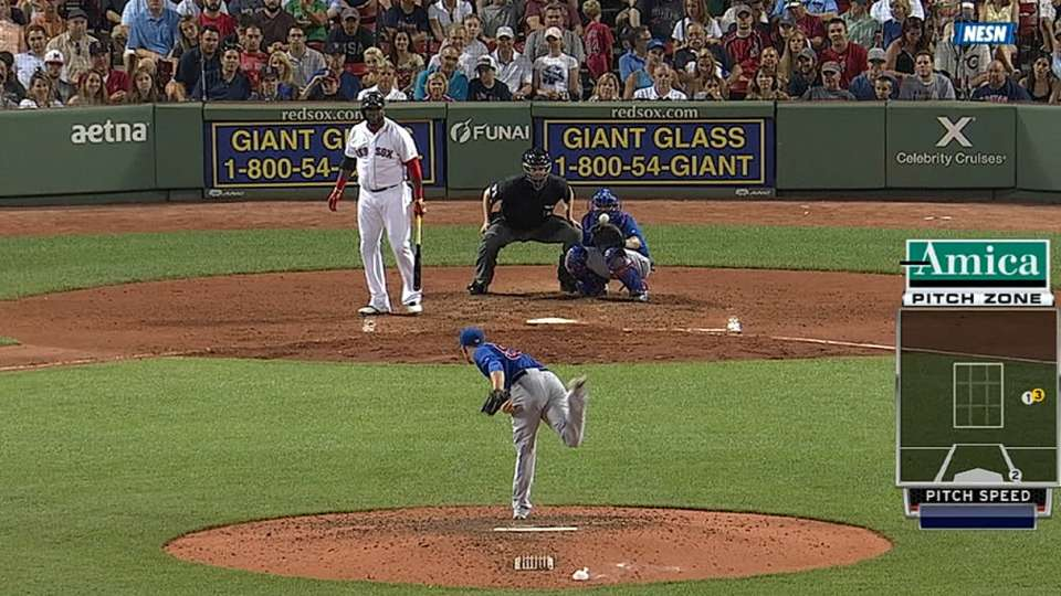 Ortiz anticipa base por bolas