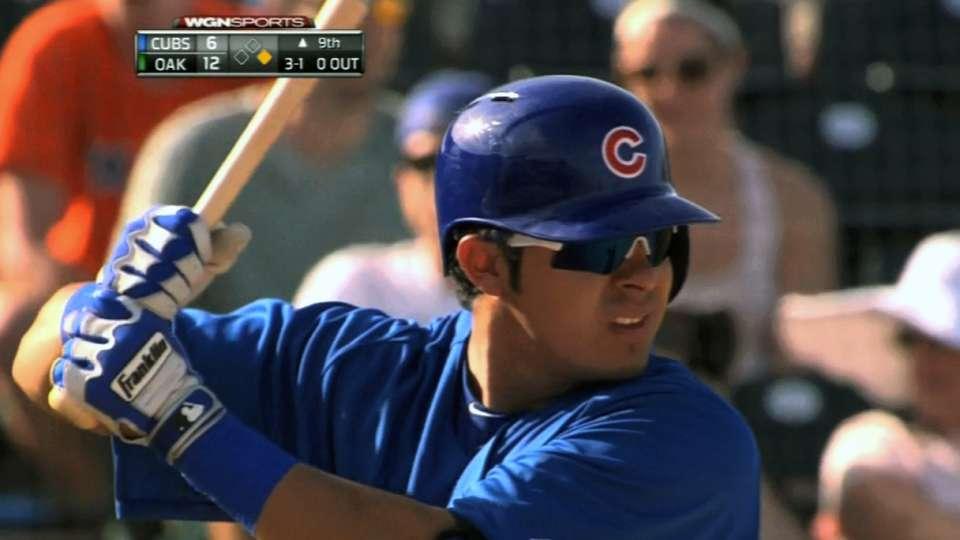 Top Prospects: Villanueva, CHC