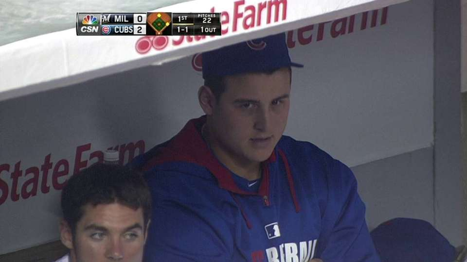 Cubs' TV on Rizzo's injury
