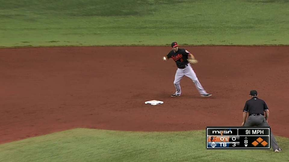 Schoop turns two