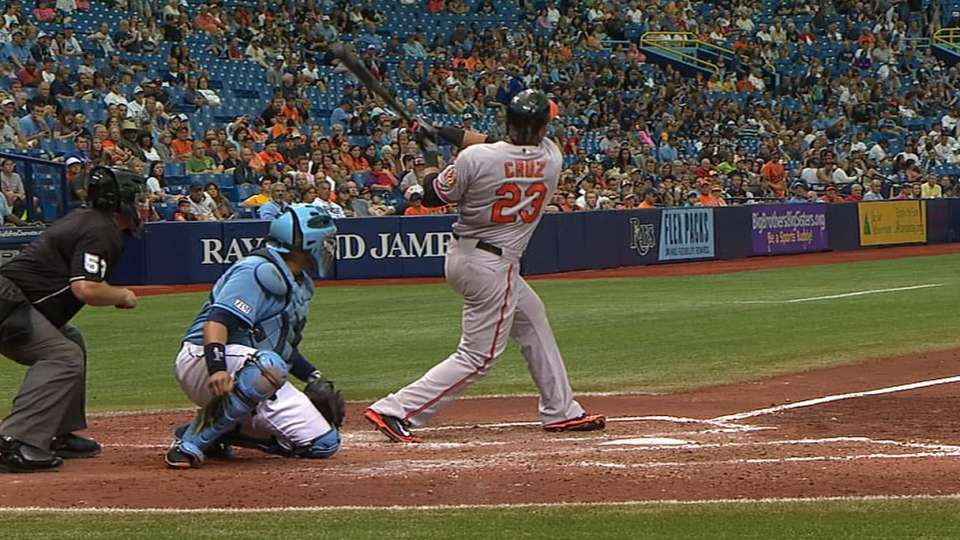Cruz's 38th homer