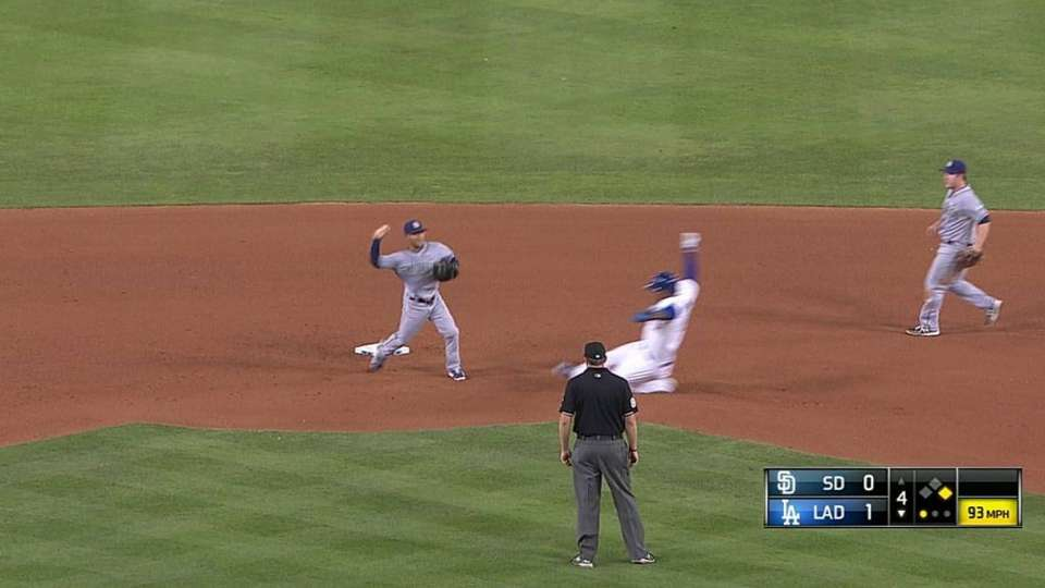 Juan Uribe grounds into a double play, second baseman Jedd Gyorko to shortstop Alexi Amarista to first baseman Yasmani Grandal.   Carl Crawford out at 2nd.