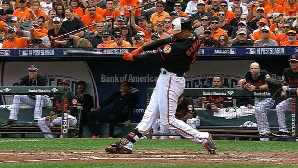Markakis' reviewed home run