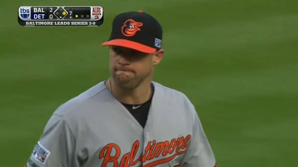 Orioles are defying expectations