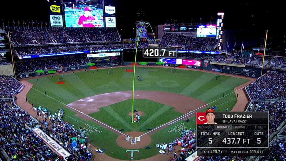 Statcast: Frazier smacks out two