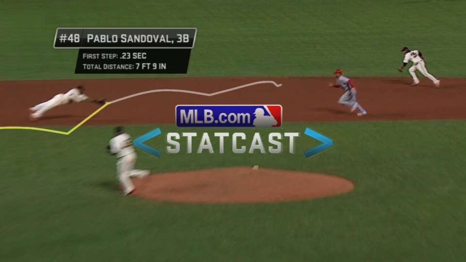 Statcast: Crawford plays carom