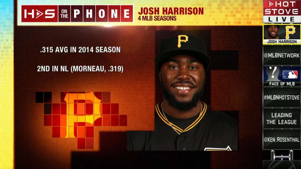 Hot Stove: Josh Harrison