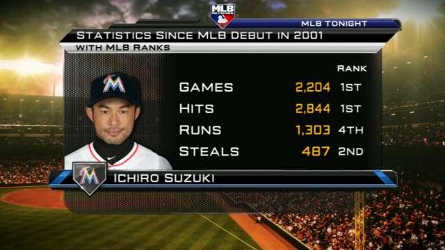 How can Ichiro help Marlins? | 01/28/2015 | New York Yankees