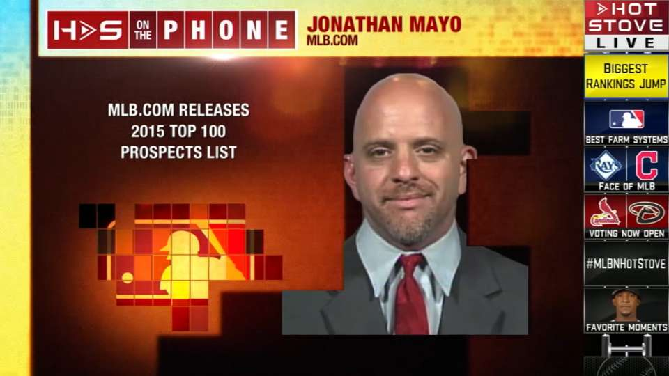 Mayo talks Top Prospects for '15