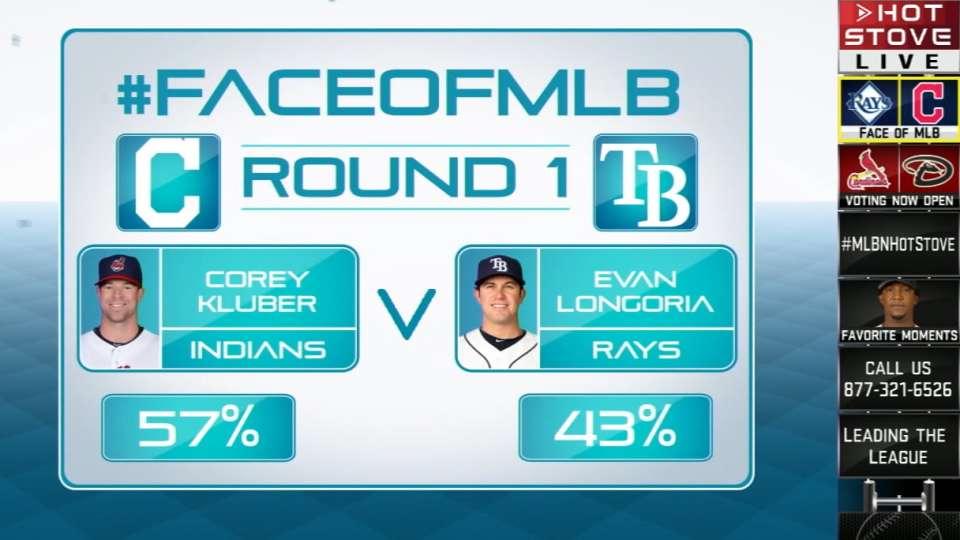 Face of MLB: Longo vs. Kluber