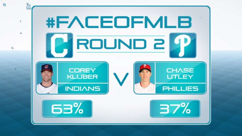 Face of MLB: Utley vs. Kluber