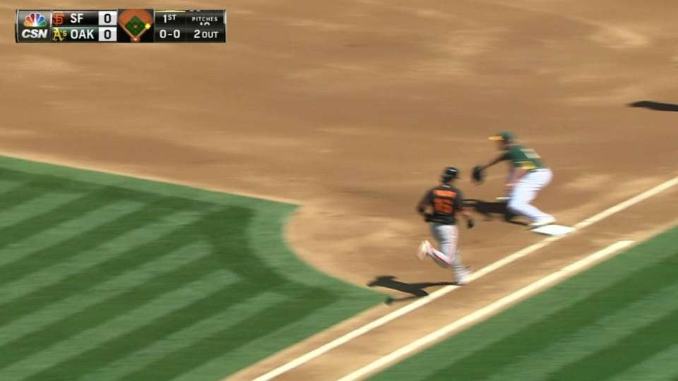 Pomeranz induces double play